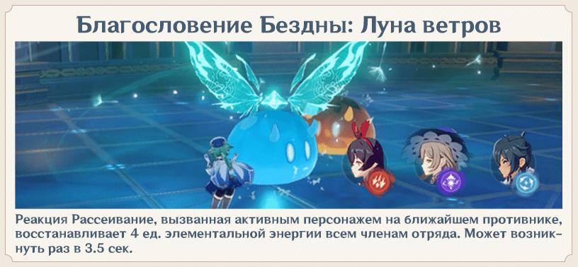 Инфографика по Витой бездне в Genshin Impact