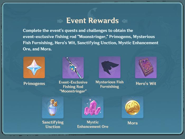 """Genshin Impact """"Lunar Realm"""" event rewards"""